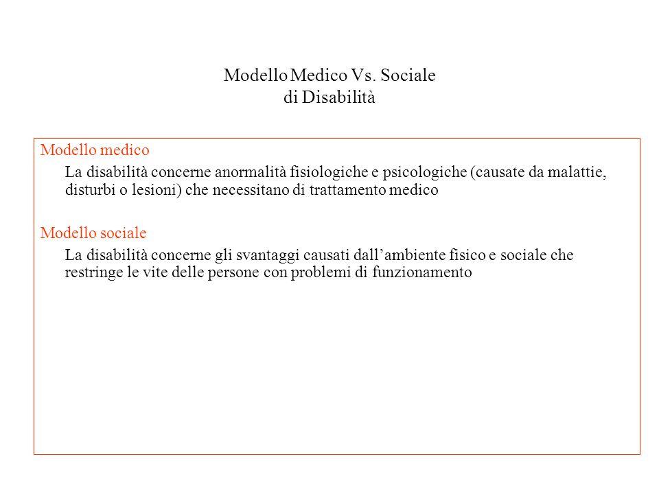 Modello Medico Vs. Sociale di Disabilità