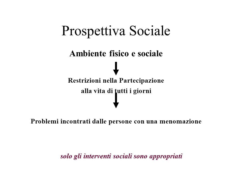 Prospettiva Sociale Ambiente fisico e sociale