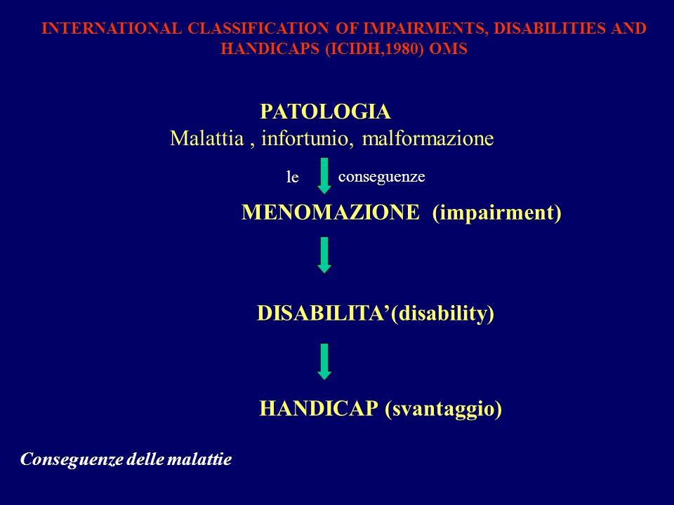 Malattia , infortunio, malformazione