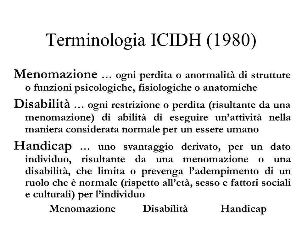 Terminologia ICIDH (1980) Menomazione … ogni perdita o anormalità di strutture o funzioni psicologiche, fisiologiche o anatomiche.
