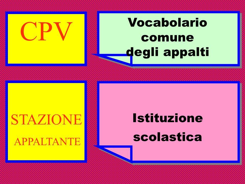 CPV STAZIONE Vocabolario comune degli appalti Istituzione scolastica