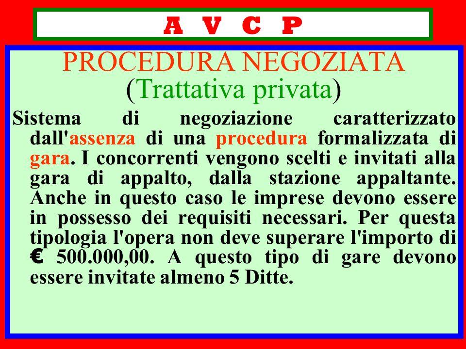 PROCEDURA NEGOZIATA (Trattativa privata) A V C P