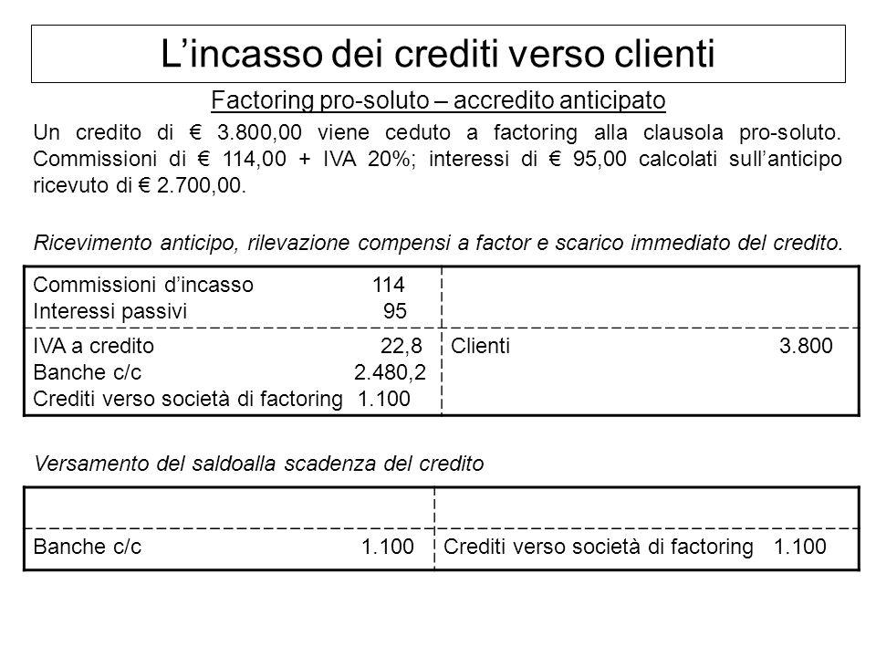 L'incasso dei crediti verso clienti