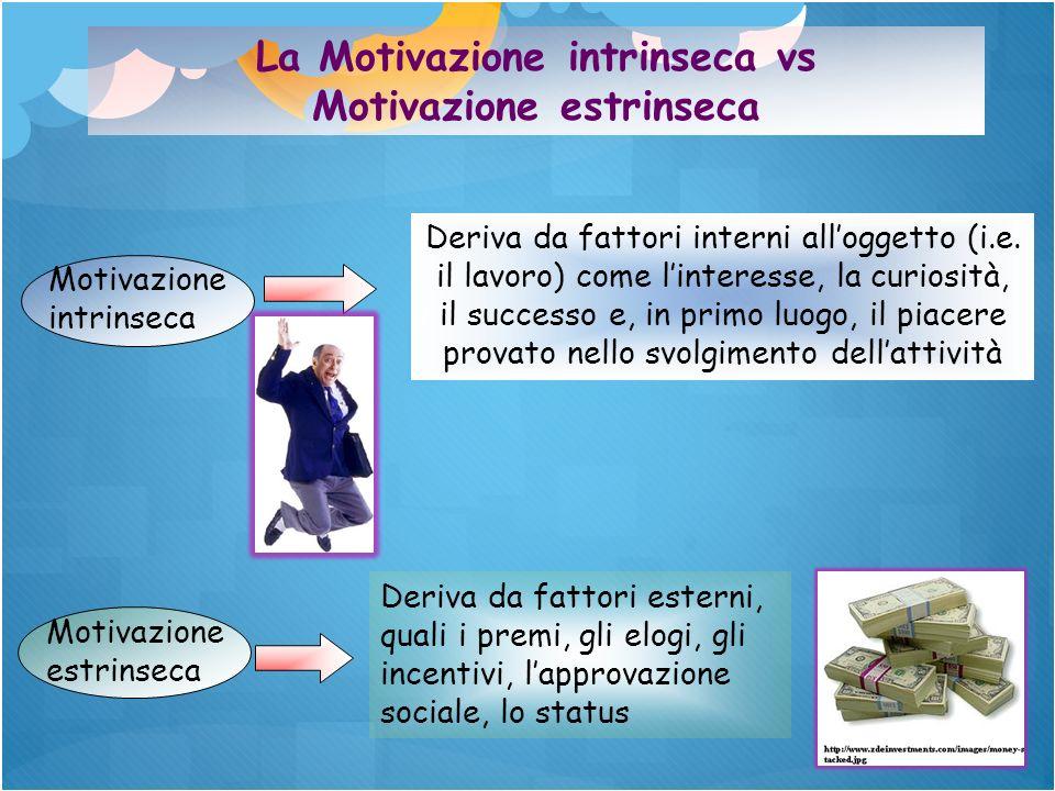 La Motivazione intrinseca vs Motivazione estrinseca