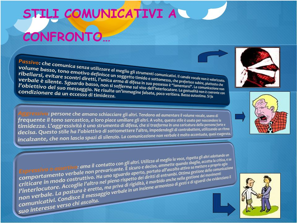 STILI COMUNICATIVI A CONFRONTO…