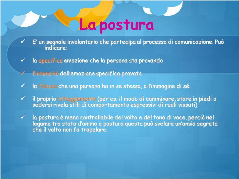 La postura E' un segnale involontario che partecipa al processo di comunicazione. Può indicare: la specifica emozione che la persona sta provando.