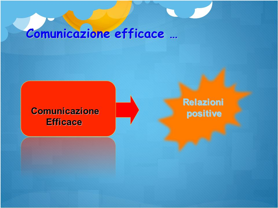Comunicazione efficace …