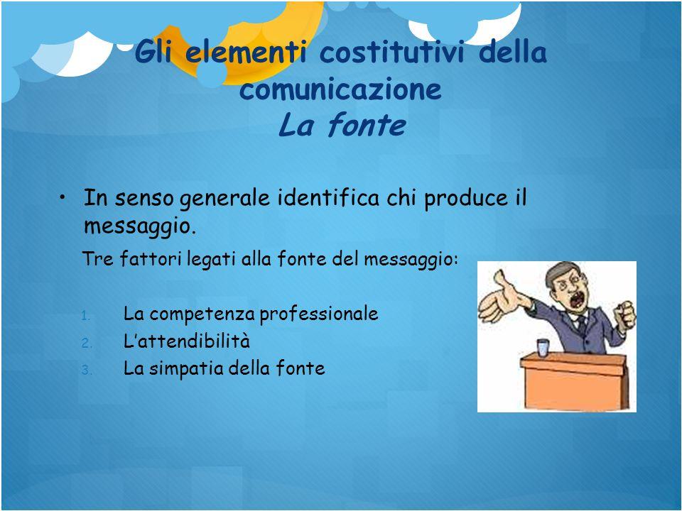 Gli elementi costitutivi della comunicazione La fonte