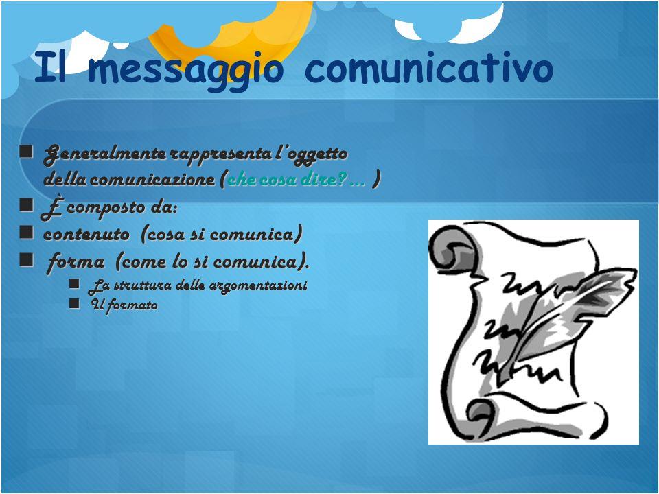 Il messaggio comunicativo