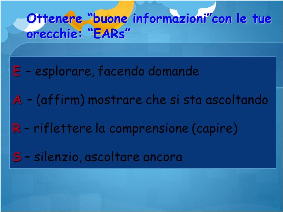 Ottenere buone informazioni con le tue orecchie: EARs