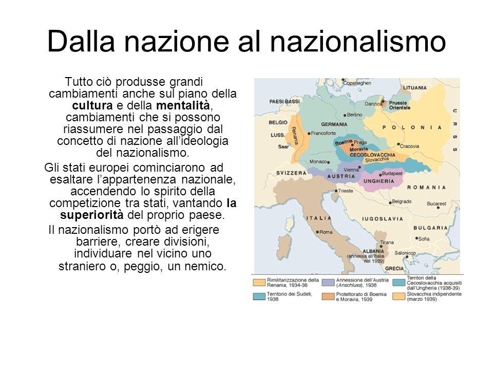 Dalla nazione al nazionalismo