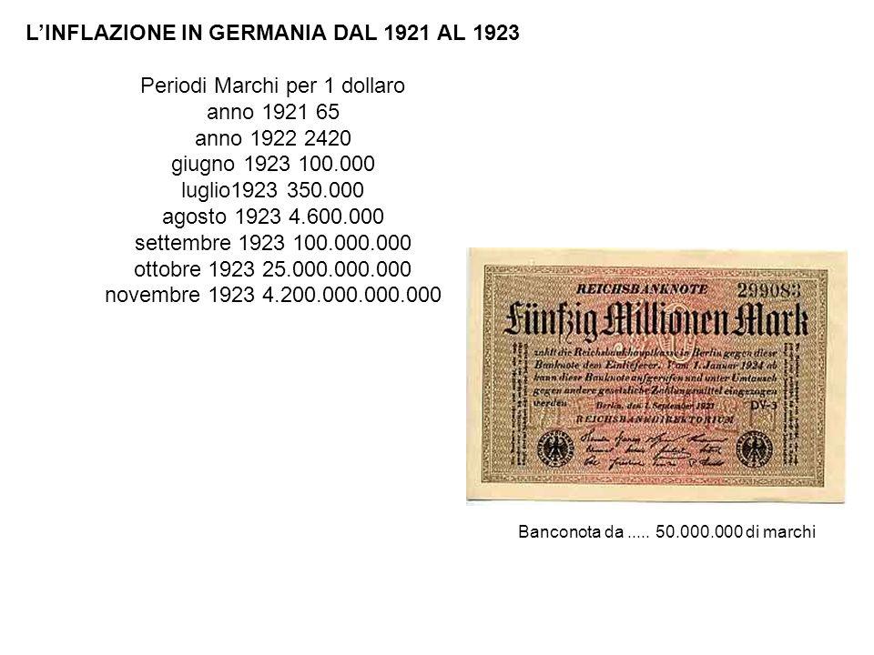 L'INFLAZIONE IN GERMANIA DAL 1921 AL 1923 Periodi Marchi per 1 dollaro anno 1921 65 anno 1922 2420 giugno 1923 100.000 luglio1923 350.000 agosto 1923 4.600.000 settembre 1923 100.000.000 ottobre 1923 25.000.000.000 novembre 1923 4.200.000.000.000