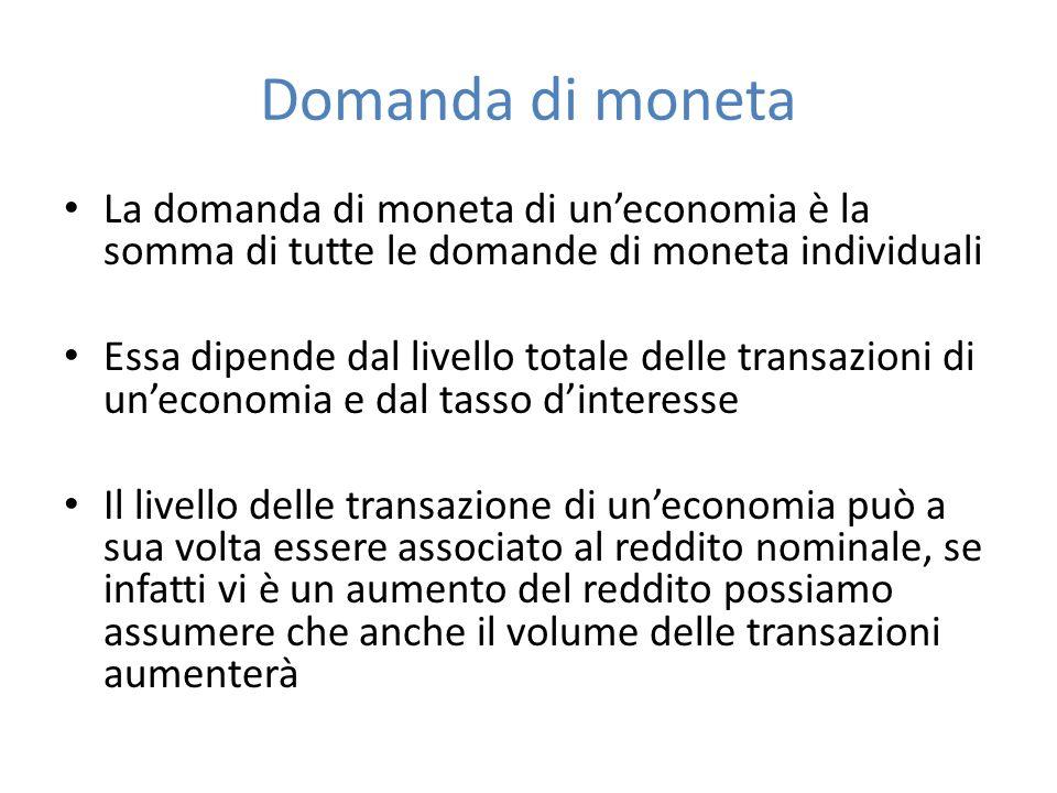 Domanda di moneta La domanda di moneta di un'economia è la somma di tutte le domande di moneta individuali.