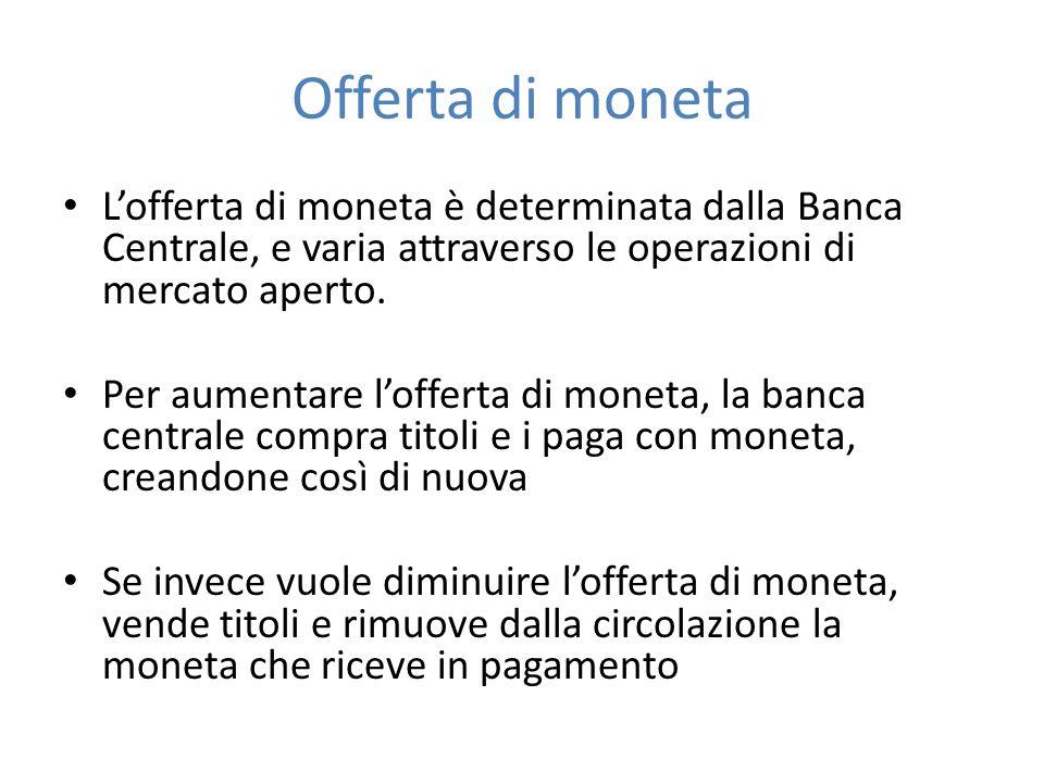 Offerta di moneta L'offerta di moneta è determinata dalla Banca Centrale, e varia attraverso le operazioni di mercato aperto.