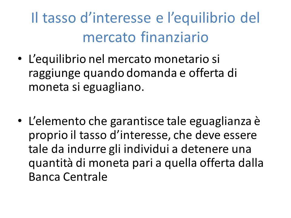 Il tasso d'interesse e l'equilibrio del mercato finanziario