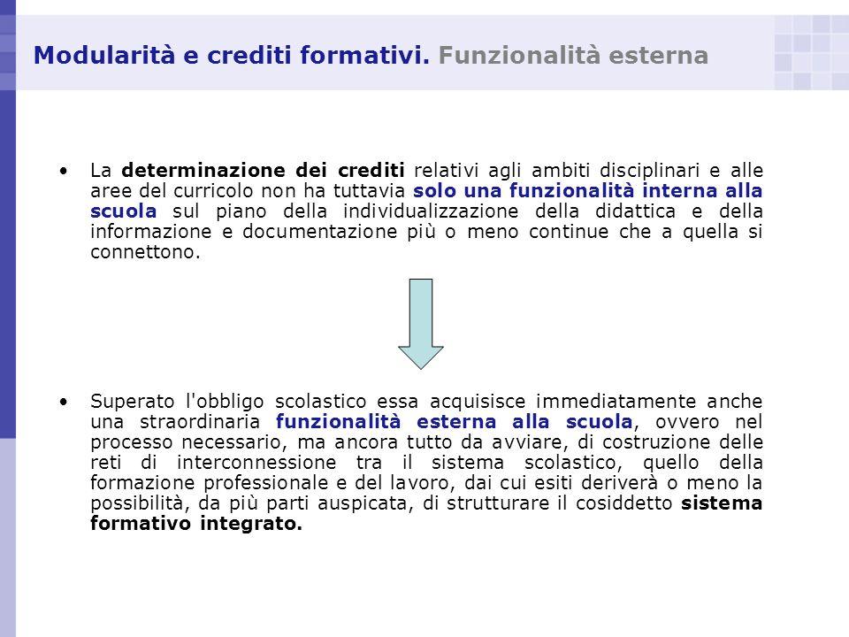 Modularità e crediti formativi. Funzionalità esterna