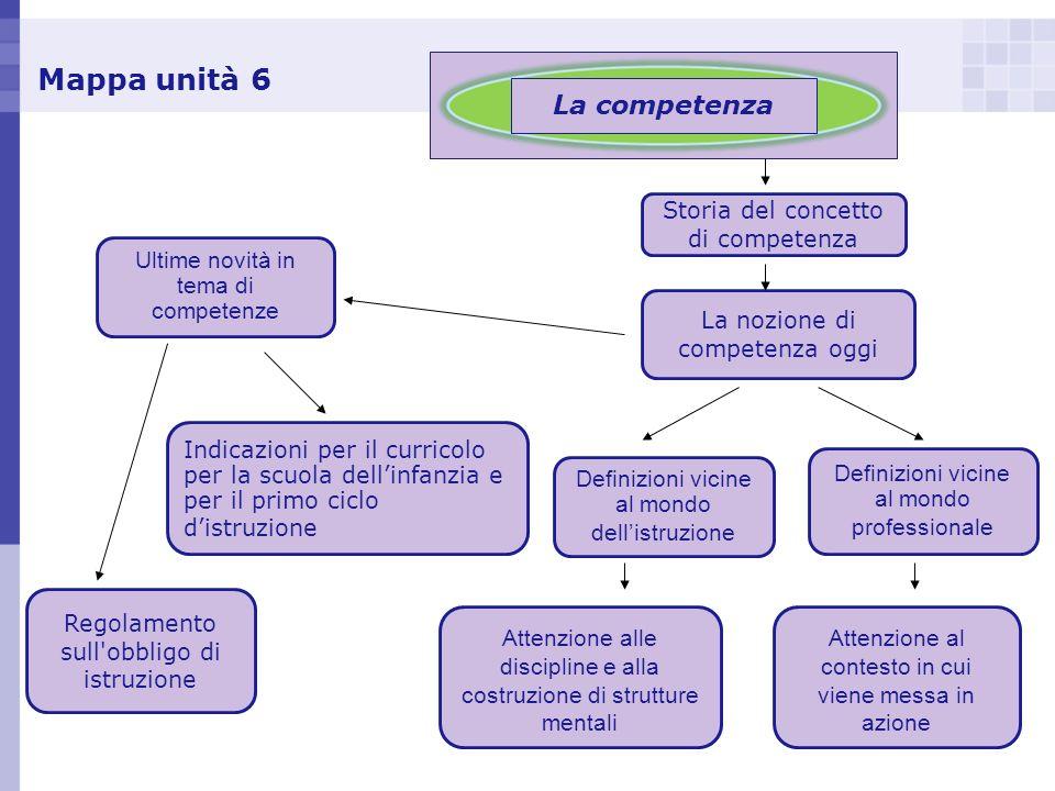 Mappa unità 6 La competenza Storia del concetto di competenza