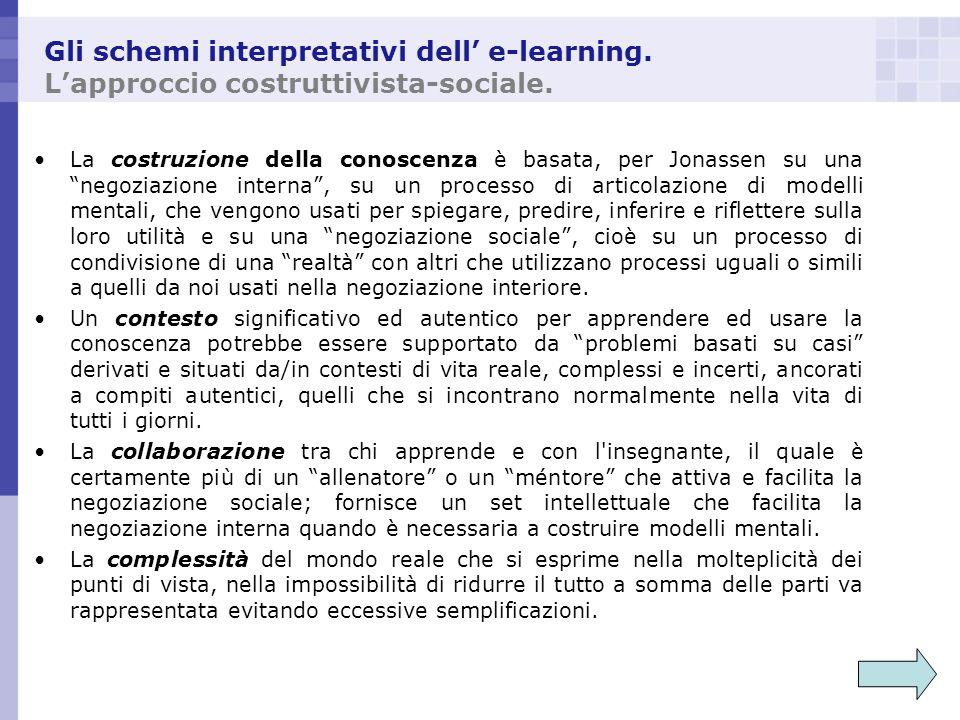 Gli schemi interpretativi dell' e-learning