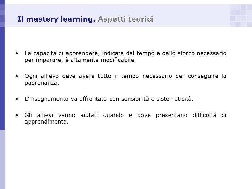 Il mastery learning. Aspetti teorici