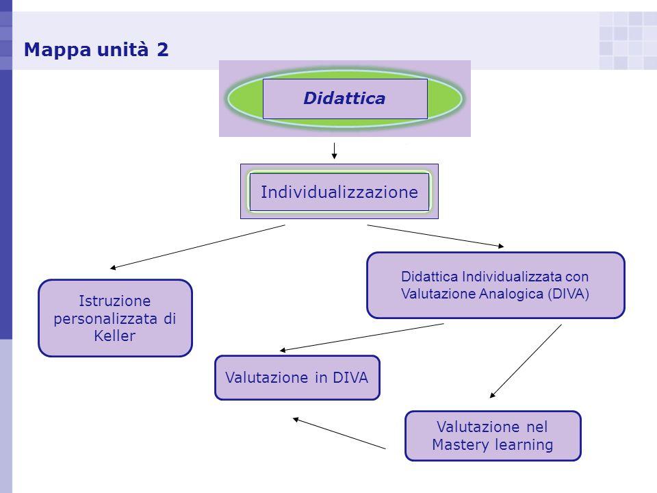 Mappa unità 2 Didattica Individualizzazione