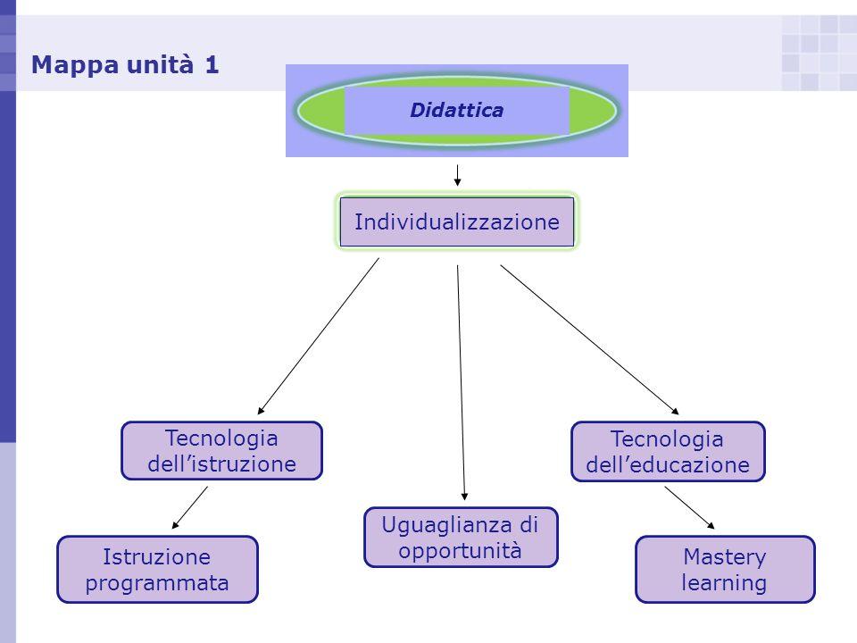 Mappa unità 1 Individualizzazione Tecnologia dell'istruzione