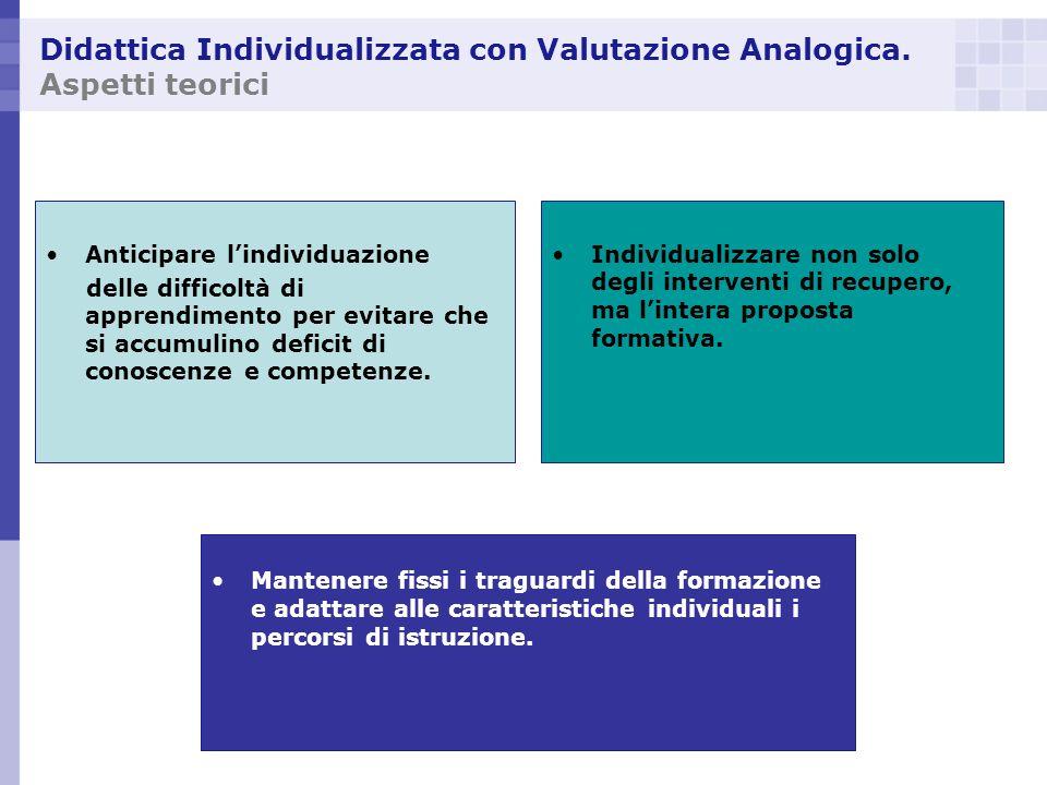 Didattica Individualizzata con Valutazione Analogica. Aspetti teorici