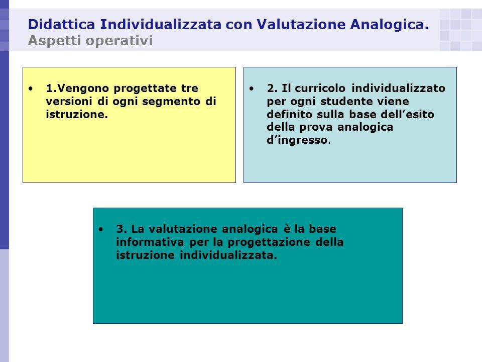 Didattica Individualizzata con Valutazione Analogica. Aspetti operativi