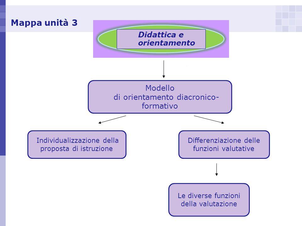 Didattica e orientamento