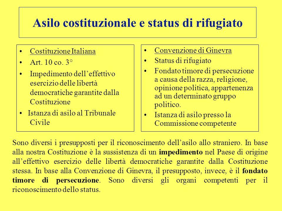Asilo costituzionale e status di rifugiato