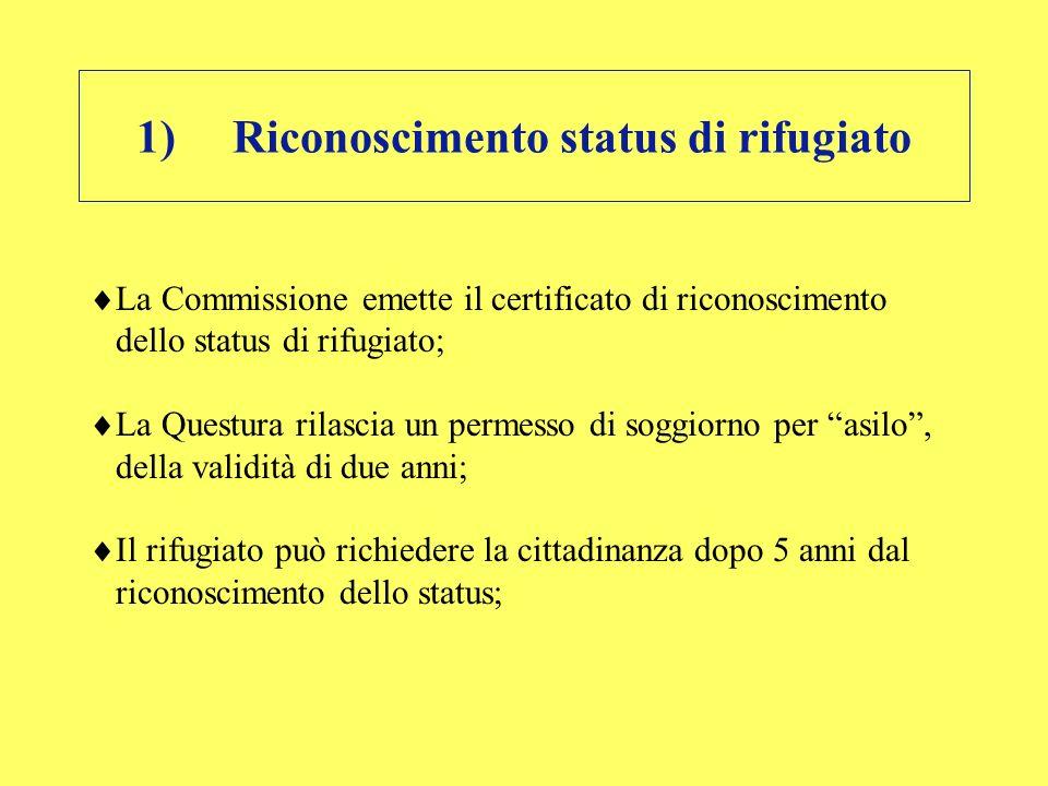 Riconoscimento status di rifugiato