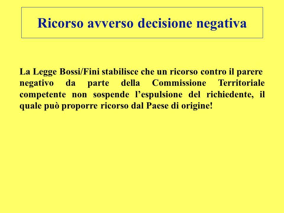 Ricorso avverso decisione negativa