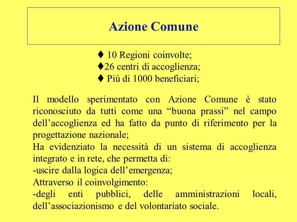 Azione Comune  10 Regioni coinvolte; 26 centri di accoglienza;