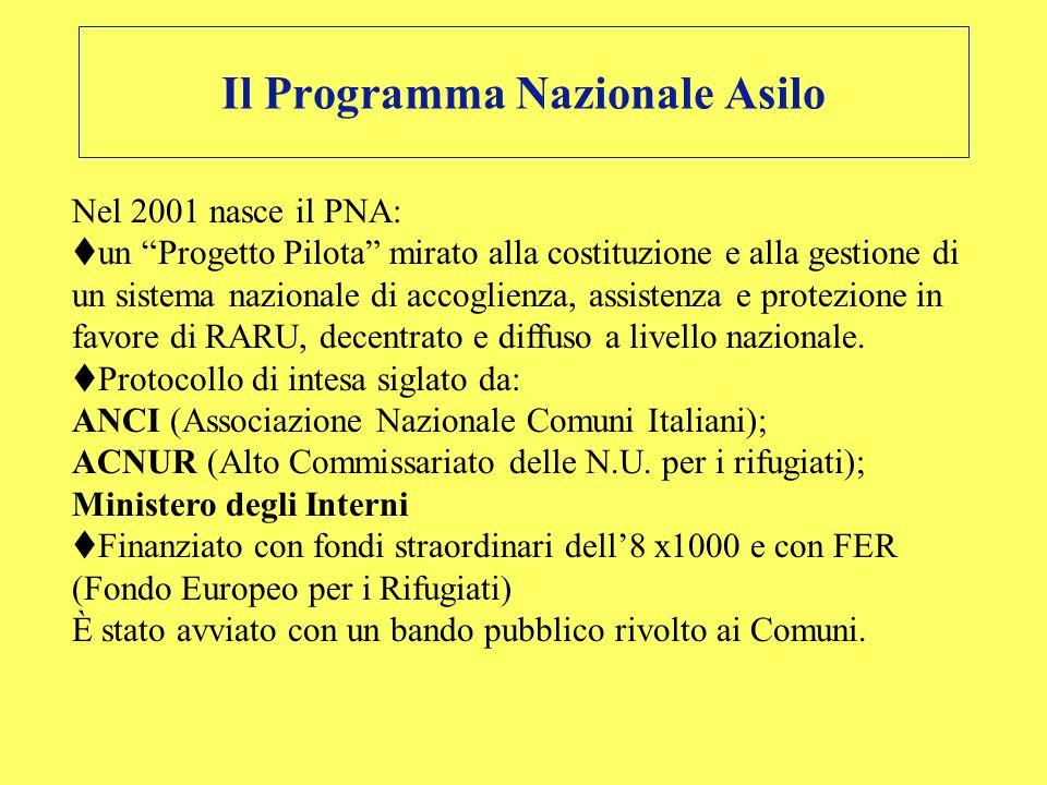 Il Programma Nazionale Asilo