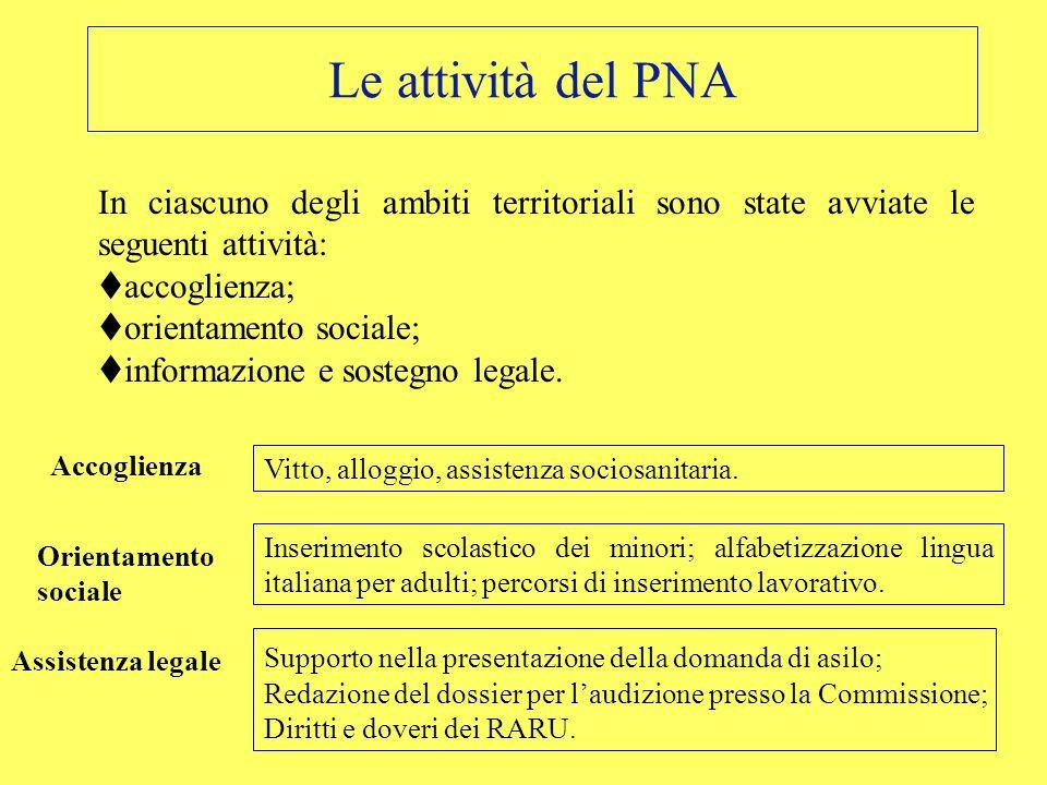 Le attività del PNA In ciascuno degli ambiti territoriali sono state avviate le seguenti attività: accoglienza;