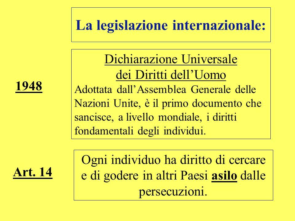 La legislazione internazionale: