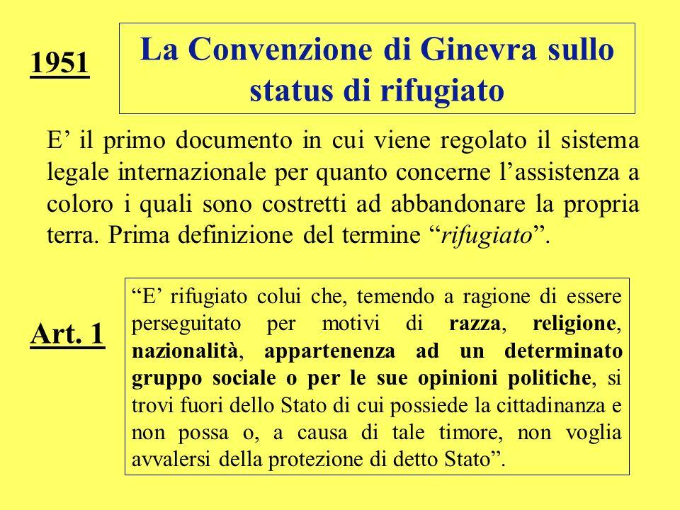 La Convenzione di Ginevra sullo status di rifugiato