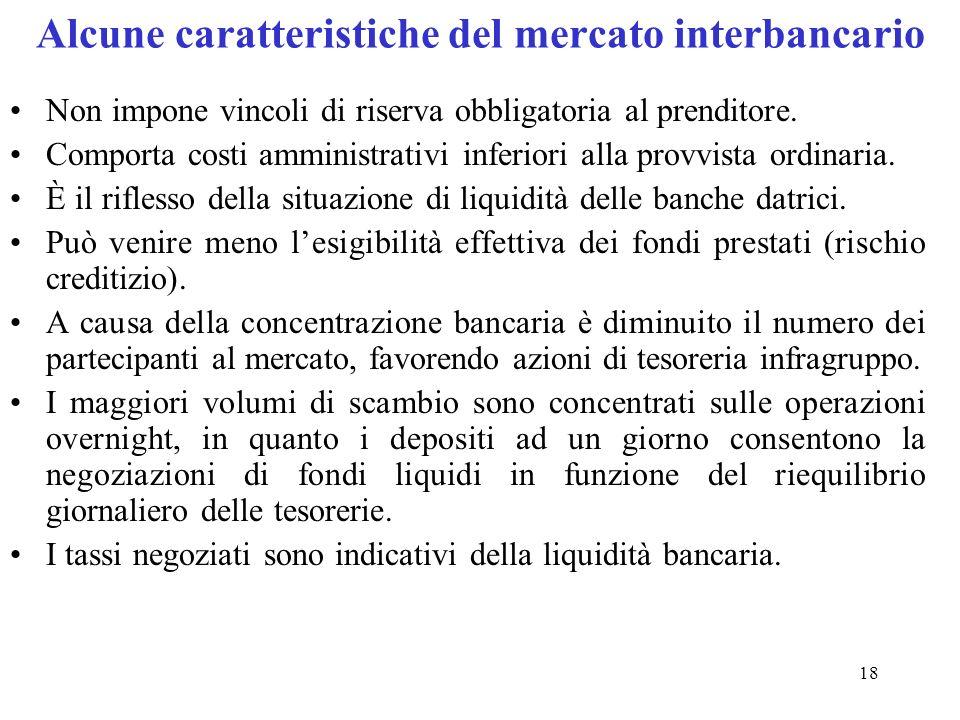 Alcune caratteristiche del mercato interbancario