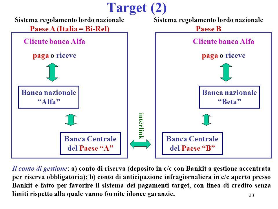 Target (2) Cliente banca Alfa paga o riceve Cliente banca Alfa