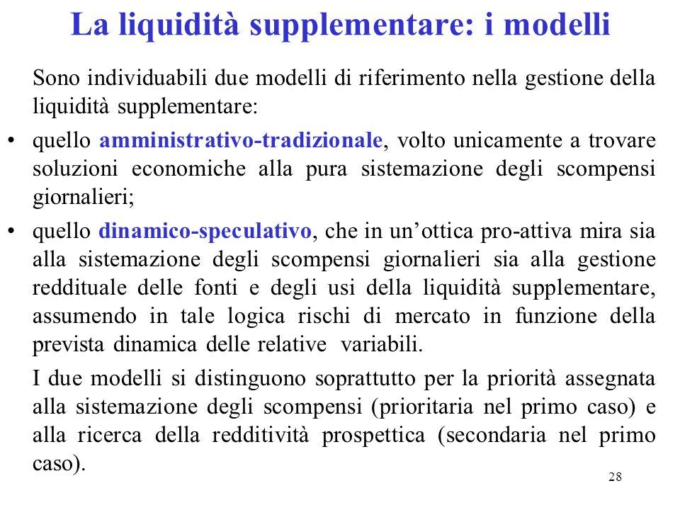 La liquidità supplementare: i modelli