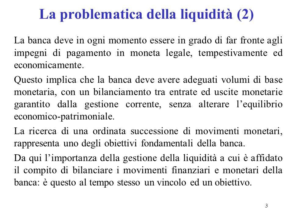 La problematica della liquidità (2)