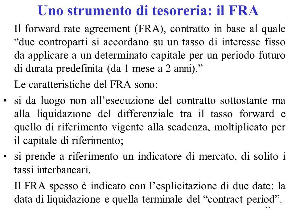 Uno strumento di tesoreria: il FRA