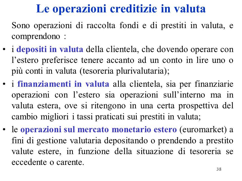 Le operazioni creditizie in valuta