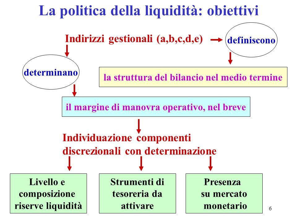 La politica della liquidità: obiettivi