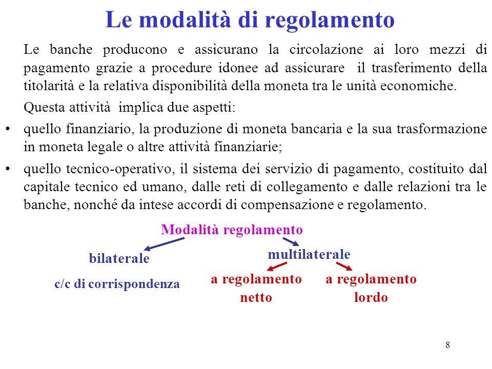 Le modalità di regolamento