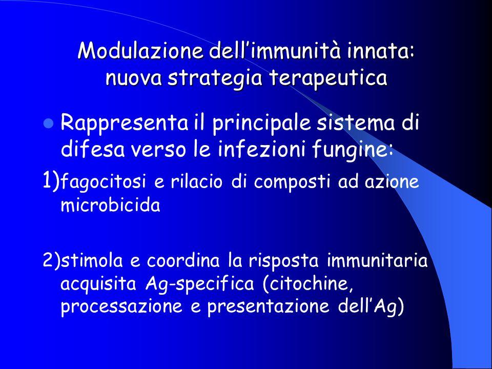Modulazione dell'immunità innata: nuova strategia terapeutica