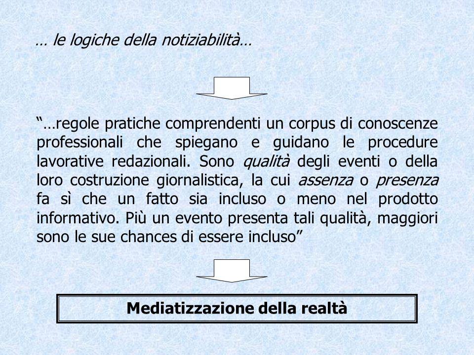 Mediatizzazione della realtà