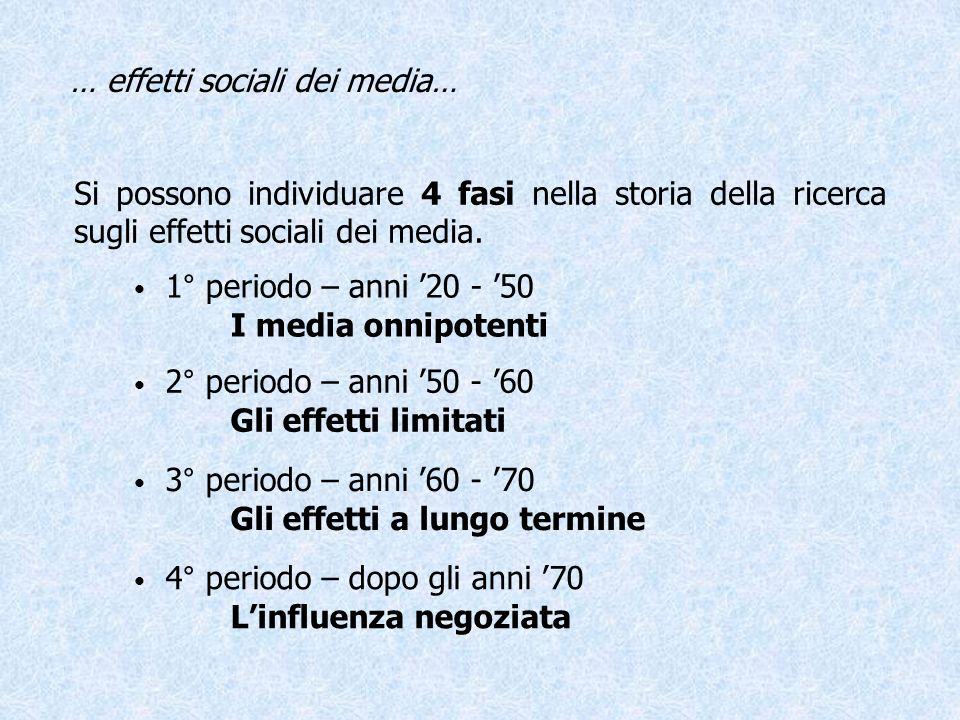 … effetti sociali dei media…
