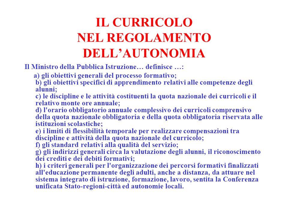IL CURRICOLO NEL REGOLAMENTO DELL'AUTONOMIA
