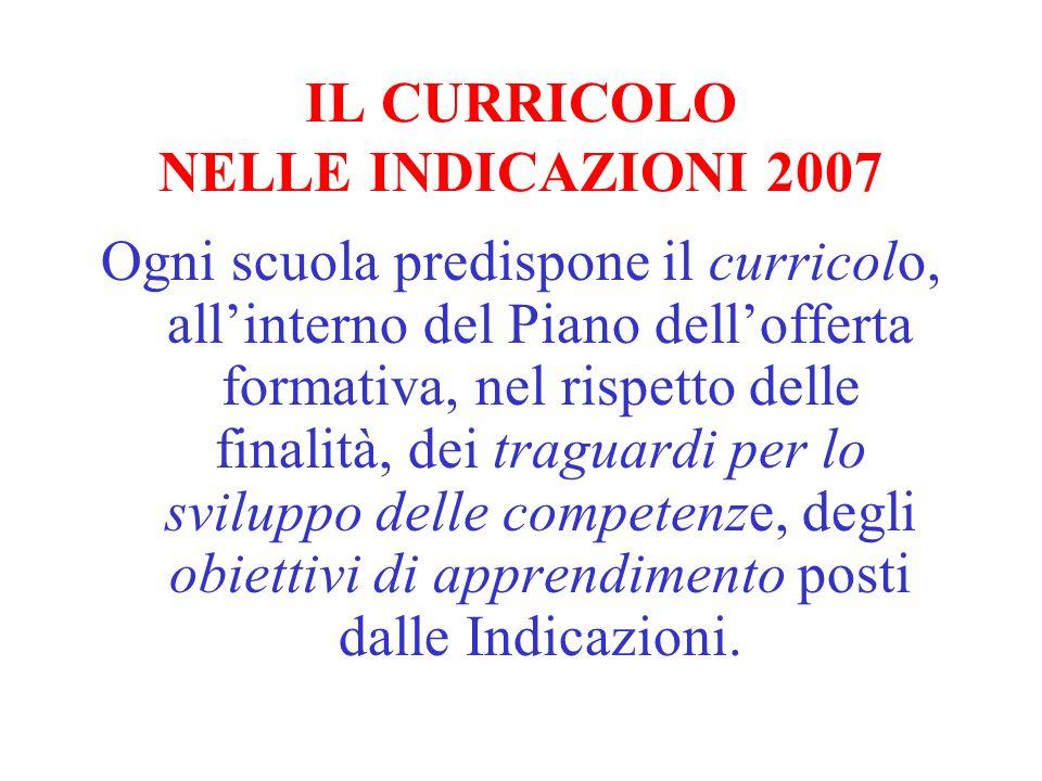 IL CURRICOLO NELLE INDICAZIONI 2007