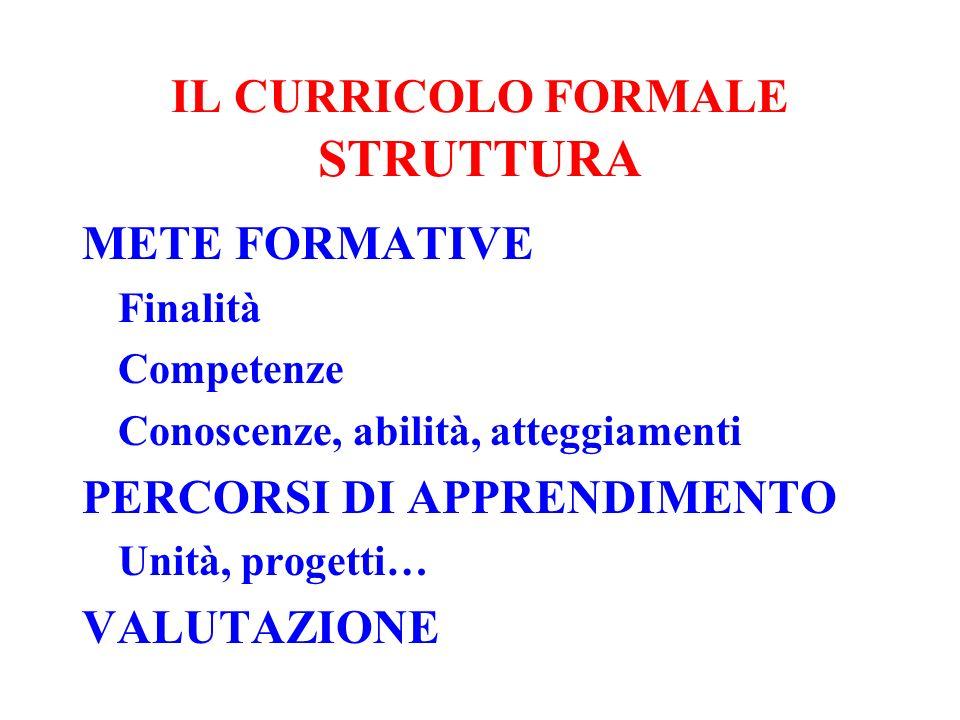 IL CURRICOLO FORMALE STRUTTURA
